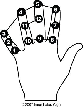 hand_counting_illustration